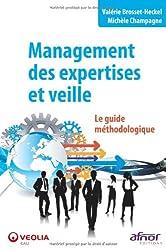 Management des expertises et veille : le guide méthodologique