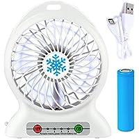 GCBTECH Ventilador de Mano, Banco de energía, Ventilador USB Portátil de 3 Velocidad con