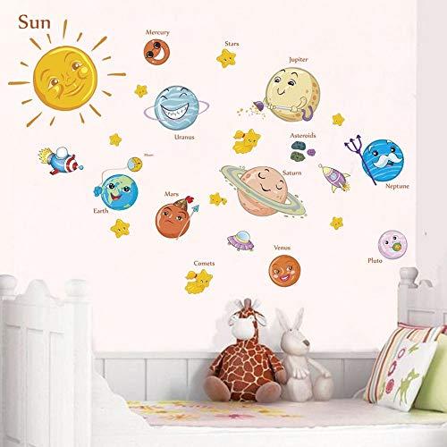 (Wandsticker Sonnensystem Cartoon Wandaufkleber für Kinderzimmer Sterne Weltraum Planeten Erde Sonne Saturn Mars Poster Wand Schule Dekor)