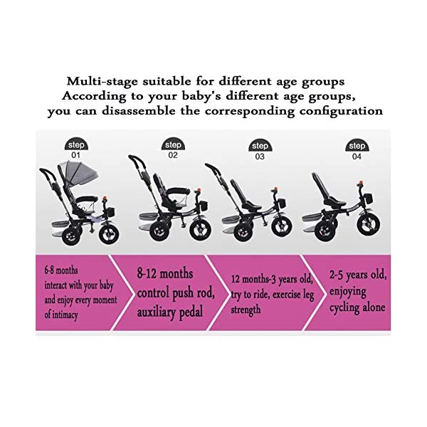 Haojiechunxiang Children's Tricycle Bicycle Baby Baby Stroller Child Car Bicycle Seat,B  ●Delivery Time 10-20 days. Please contact us if you cannot receive the order after 30 days.Return range 30 days ●Double brakes on the rear wheels, stop the brakes when parking to prevent the car from rolling ●A multi-purpose car, suitable for babies of different ages, according to the baby's different age stages, can be disassembled corresponding configuration 5