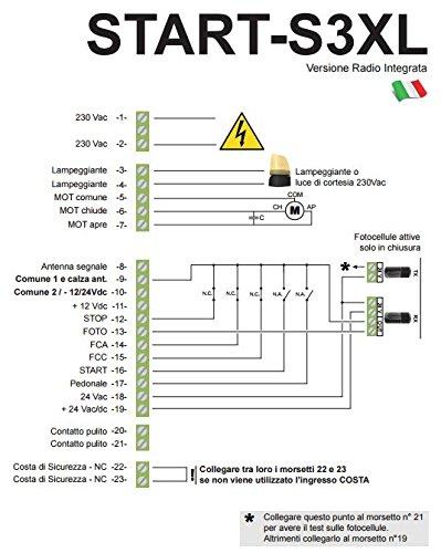 Schema Collegamento Fotocellule Nice : Scheda centrale universale per cancello automatico