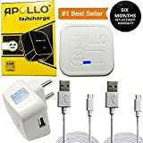 Apollo Fast/High Speed 2.4 A Smart Wall Mobile Charger with Two Fast Charging Micro USB Data Cables for Samsung Galaxy E5