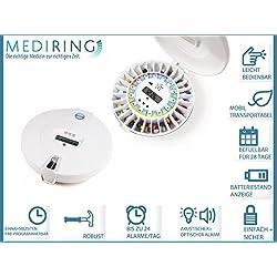 Medi Anillo® automático de pastillas
