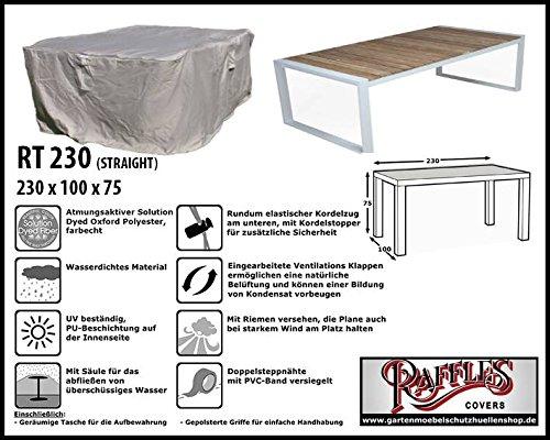 Raffles Covers RT230 Gartentisch Gartenmöbel Abdeckung 230 x 100 cm Schutzhülle für rechteckigen...