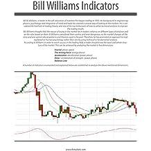 Bill Williams Indicators: Trading Indicators by Bill Williams (English Edition)