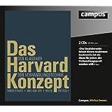 Das Harvard-Konzept: Der Klassiker der Verhandlungstechnik