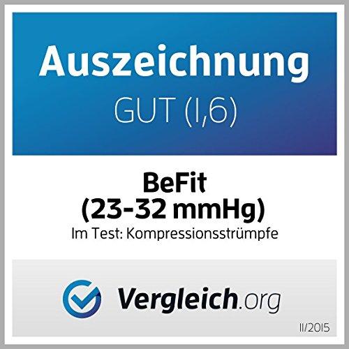 ®BeFit24 MEDIZINISCHE Kompressionsstruempfe Klasse 2 (23-32 mmHg) fuer Damen und Herren - Passt zu jedem Lebensstil XL (158-170cm) Beige -