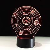 Das Sonnensystem Planet Modell 7 Farbwechsel LED 3D Nachtlicht Luminarias Touch3D Tisch Stimmung Lampe Dekoration