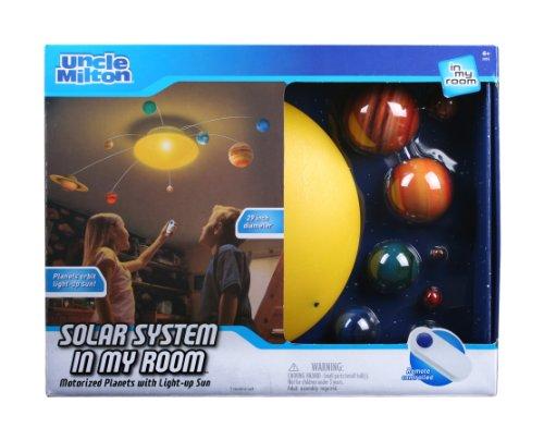 Brainstorm – Solar System In My Room Mobile