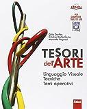Best sconosciuto Libro per Ragazzi - Tesori dell'arte. Linguaggio visuale-Storia dell'arte-Guida allo studio. Per Review