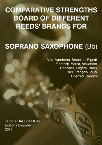 Comparative strengths board of different reeds' brands for Soprano Saxophone (Bb) (English Edition)