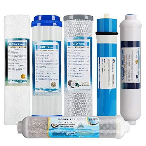 RO Sistema di Filtraggio Dell Acqua Ricambi Filtro Acqua Sottotop Standard 254 Filtro per Sistemi ad osmosi inversa