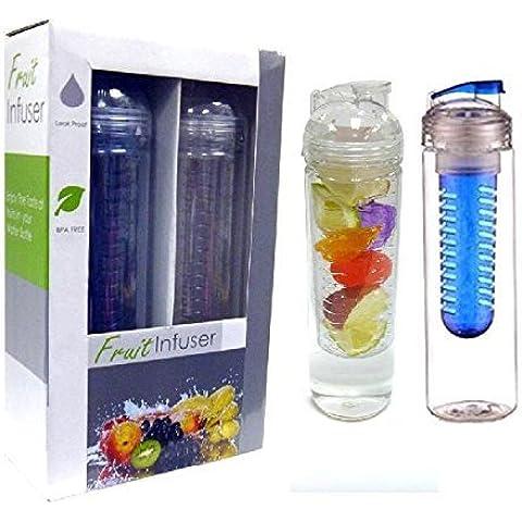 Fruit Infuser Water Bottle-Water Bottle Infusers, 2 Pack, 32oz by Sports Water Bottle Fruit Infuser