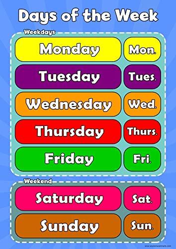 Wisdom Media Days of The Week - Póster Educativo Infantil con Texto en inglés Learn Childrens