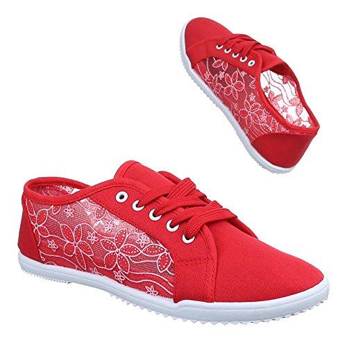 Ital-Design , chaussons d'intérieur femme Rouge