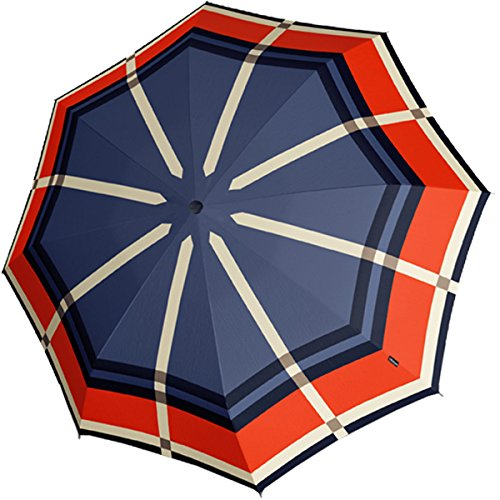 knirps-umbrella-automatic-minimatic-sl-occasions-cage-red