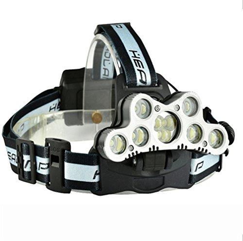 Petzl Tikka XP 180 Lumen LED compatta Campeggio All/'aperto Proiettore//Torcia-Nero