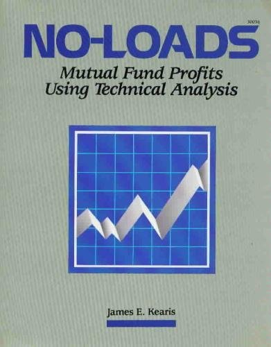 no-loadsmutual-fund-profits-tech-analys