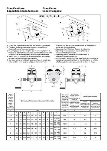 tractel amz1023017corso Push Girder/fascio Trolley da viaggio, 1Tonnellate, larghezza: 58mm-220mm