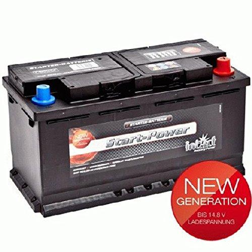 Preisvergleich Produktbild Profistart - Batterie 12 Volt 100 Ah 850 A gef. + gel. 60044