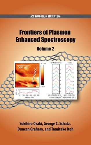 Frontiers of Plasmon Enhanced Spectroscopy Volume 2 (ACS Symposium, Band 1246)
