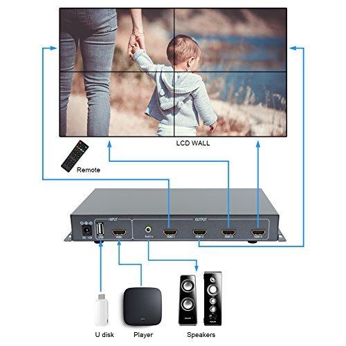 Link-mi tv04s Verbindung HDMI 2x 2Video Wall Bildschirm Controller USB/HDMI-Eingang Support 180Degree Spiegel Flip für LED/LCD Display Edge Schirmung Plasma Wall Support