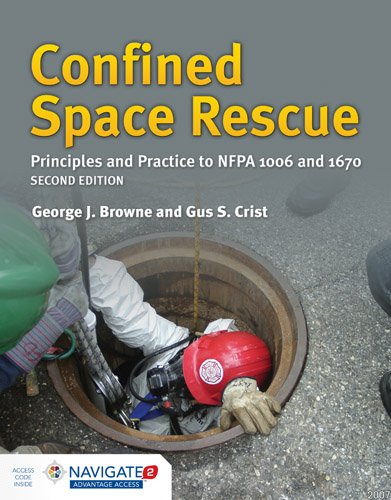 Confined Space: Levels I and II Principles & Practice