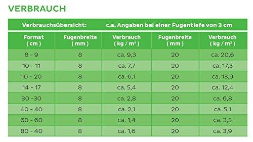 Bostik Pflasterfugenmörtel XL Zement 25kg Sack grau