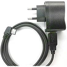 Caricabatteria carica batteria da casa da muro 110V 220V per SAMSUNG SGH i600 SGH I620V SGH P300 SGH P310 SGH P900 SGH P910 SGH P920 SGH P930 SGH P940 SGH S501i SGH S720i SGH U600 SGH U700 SGH U950 SGH X820 SGH X830 SGH Z150 SGH Z170