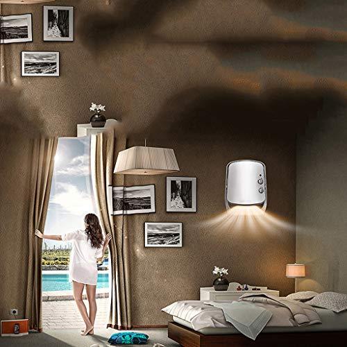AZBYC Wall-mounted Fan Heater,electric Heater For Home 800/1200/2000W Waterproof Fan Heater, White Img 2 Zoom