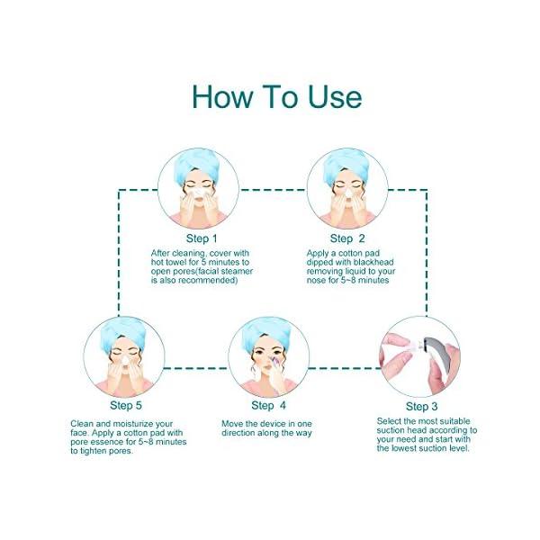Limpiador de Poros, HURRISE Eliminador de Punto Negro, 4 Sondas Multifuncionales y 4 Niveles de Succión Ajustables, Removedor de Espinillas Electrico para Eliminación de Espinillas y Acné