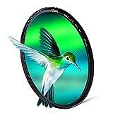 ESDDI UV-Filter und Schutz-Filter Slim MC 58mm, HD Schott Glas