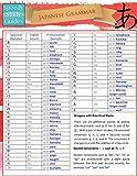 Best Speedy Publishing LLC Dictionaries - Japanese Grammar (Speedy Study Guides: Academic) Review
