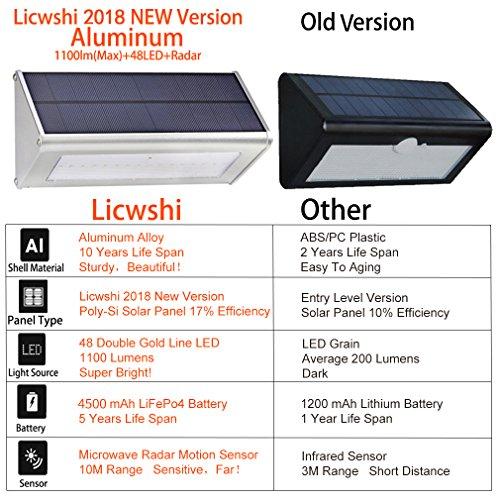 @ Licwshi Luci solari 1100 Lumens 4500mAh esterna impermeabile lega di alluminio Housing, 48LED radar sensore di movimento per Step, Giardino, Cortile, Deck-Luce bianca(2018 nuova versione – 1 pezzo) miglior prezzo