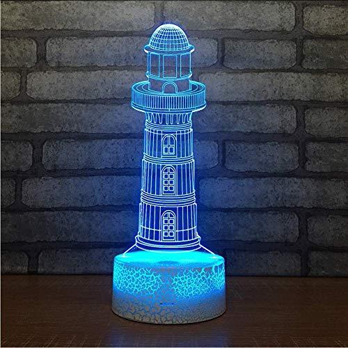 Großhandel Weihnachtsschmuck Geschenk Tischlampen Acryl Farbe Verfärbte Nachtlicht Stecker Schlafzimmer Dekorative Mini Deco Lampen
