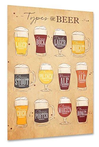 artboxone-poster-90x60-cm-types-of-beer-ii-design-art-print