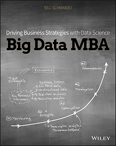 Big Data MBA: Driving Business Strategies with Data Science (English Edition) por Bill Schmarzo