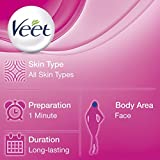 Veet Face Precision Wax and Care Kit, 15 ml
