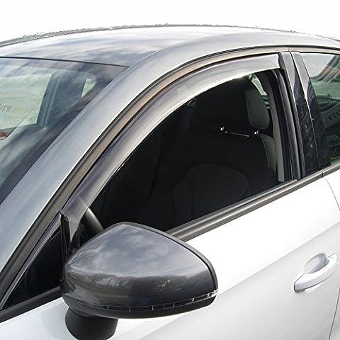 Déflecteurs d'air FARAD pour FIAT GRANDE PUNTO / PUNTO EVO 5 portes 2005>
