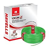 Havells 2.5 Sq mm Green Lifeline Cable, WHFFDNGA12X5