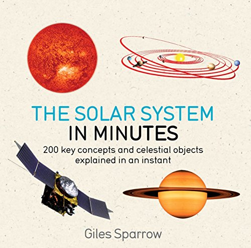 Solar System in Minutes (English Edition)