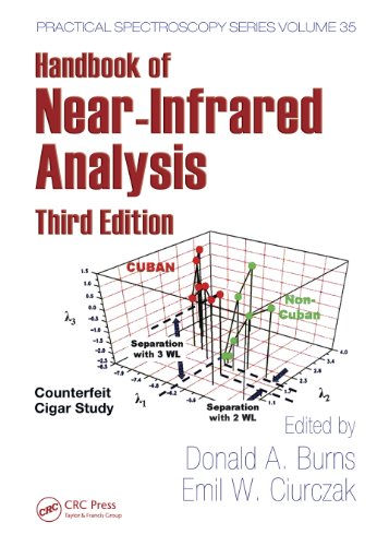 Handbook of Near-Infrared Analysis (Practical Spectroscopy 35) (English Edition)