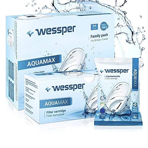 Wessper Pack 15 Wasserfilter Kartuschen Kompatibel mit BRITA Wasserfilter Maxtra, AmazonBasics