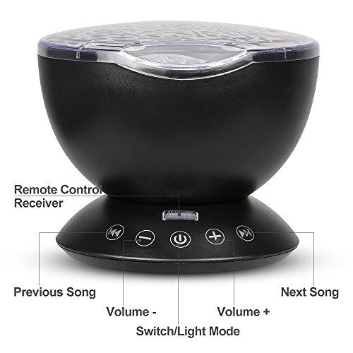 projektor lampe furado led lampe projektor decken projektor ozean lampe projektor ozean. Black Bedroom Furniture Sets. Home Design Ideas
