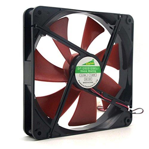 Kühlung Fan, bobogo Best Silent leise 140mm PC Fall Cooling Fans 14cm DC 12V 4D Plug Computer Kühler