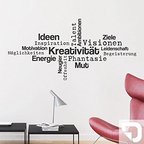 DESIGNSCAPE® Wandtattoo Kreativität Wortwolke | Worte Motivation fürs Arbeitszimmer Büro
