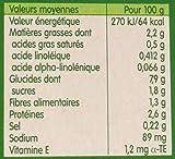 Blédina Idées de Maman Tomates Boulghour Saumon du Pacifique dès 12 mois 2 x 200 g...