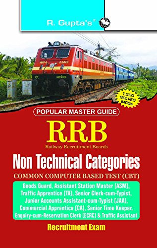 RRB : CBT - Non-Technical Popular Categories (NTPC) 1st & 2nd Stage...