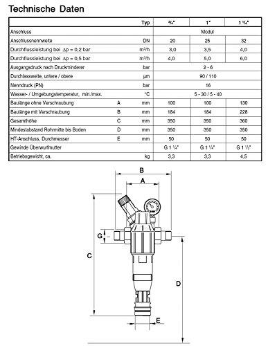 BWT Wasserrückspülfilter - 2
