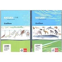 Natura - Biologie für Gymnasien. Grafiken Paket 5.-10. Schuljahr
